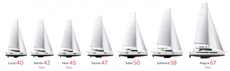 A diagram showing the full line of Fountaine Pajot sailing catamarans