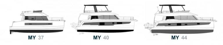 A diagram showing the full line of Fountaine Pajot motor yachts